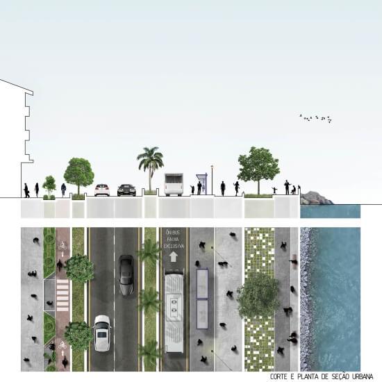 Corte e Planta de Seção Urbana_Depois